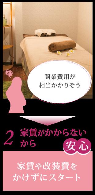 山野愛子どろんこ美容南越谷・エステサロン開業